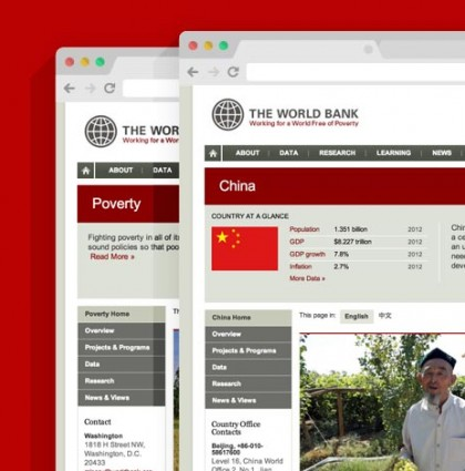 Worldbank.org – complete brand transformation with User Experience & Content Strategy