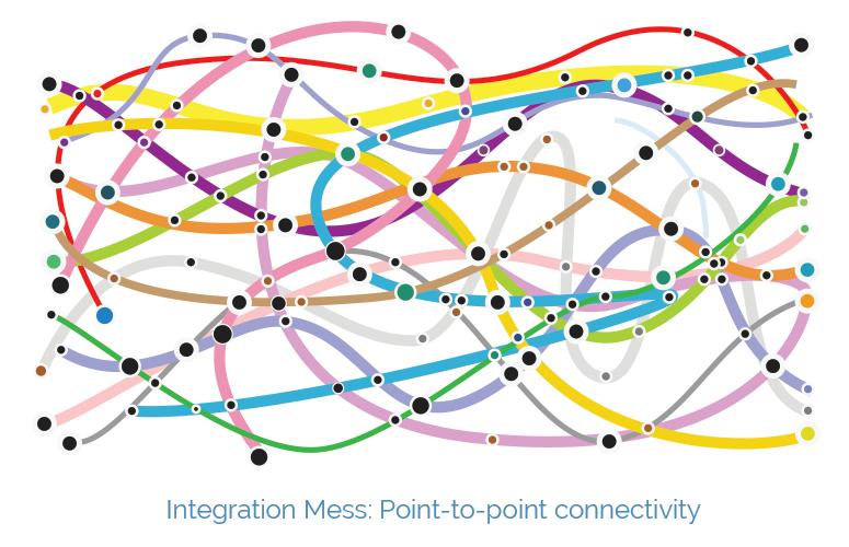 spaghetti-connectivity