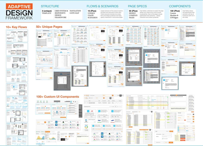 Adeptia-UI-Modular-Design-1
