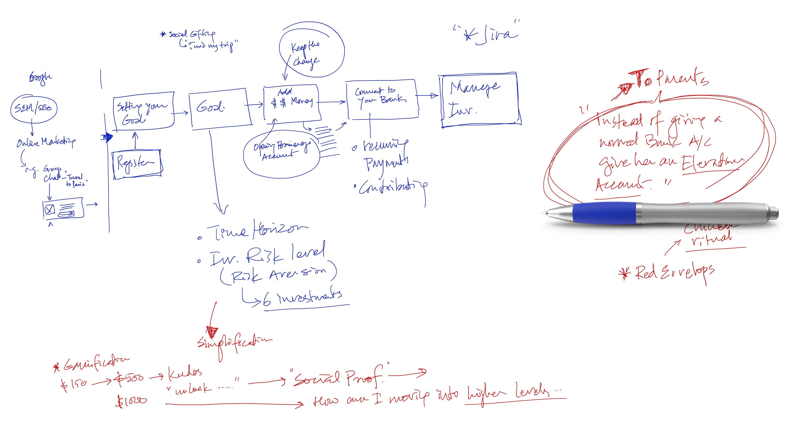 Evati-Design-Session-1
